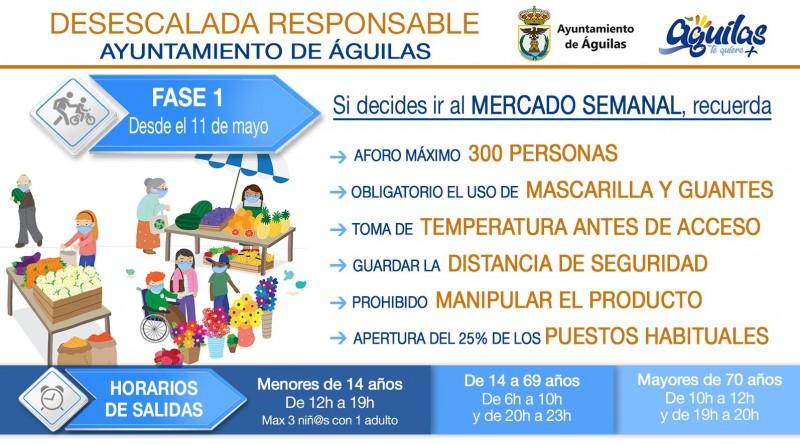 <span style='color:#780948'>ARCHIVED</span> - Águilas, Lorca, Puerto Lumbreras and Mazarrón re-open weekly street markets