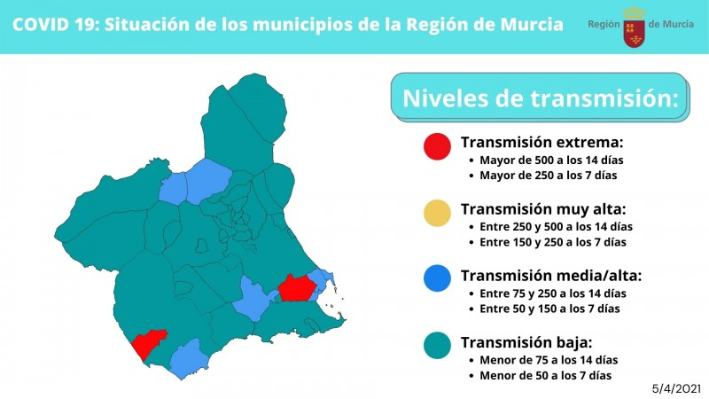 <span style='color:#780948'>ARCHIVED</span> - Region of Murcia Covid restrictions April 7 to 14